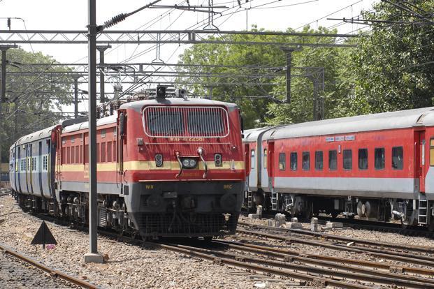 RAILWAY BUDGETS