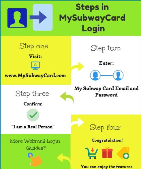 MySubwayCard Login: Check Subway Gift Card Balance At www.mysubwaycard.com